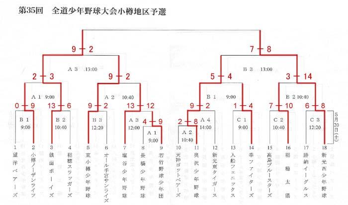 baseS1-2.jpg