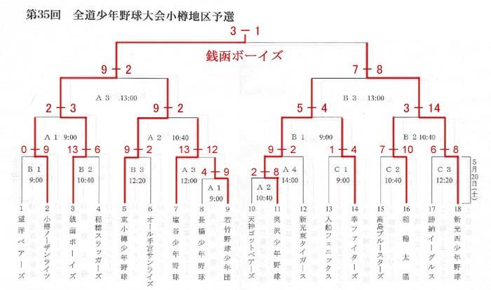 baseS1-3.jpg