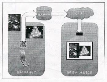 yukiakari-mobile1.jpg