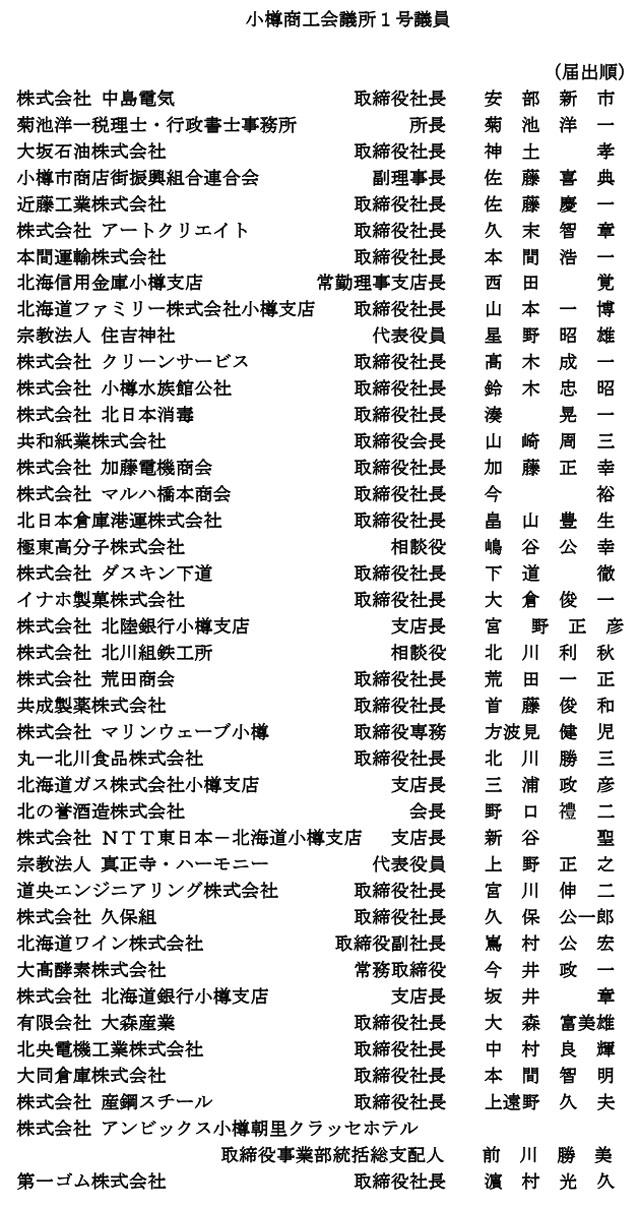 1号議員・41名確定 小樽商工会議...