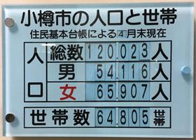 0511jinkouhyouji.jpg